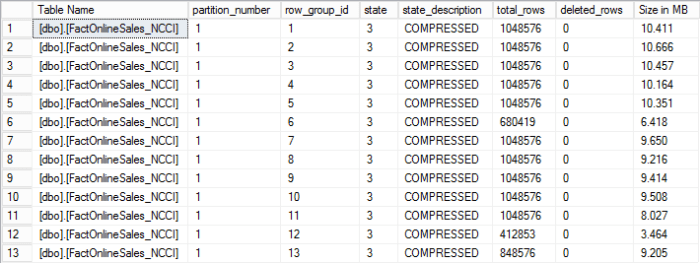 FactOnlineSales_NCCI - Row Groups Details after Row Group was recompressed