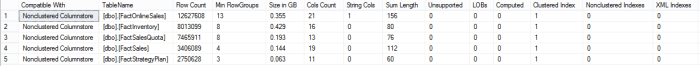 suugested_tables - default