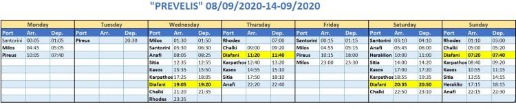 Prevelis Anek Lines 08/09/2020-14/09/2020