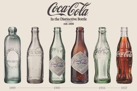Χρονολόγιο, Coca-Cola, ΤΟ BLOG ΤΟΥ ΝΙΚΟΥ ΜΟΥΡΑΤΙΔΗ, nikosonline.gr