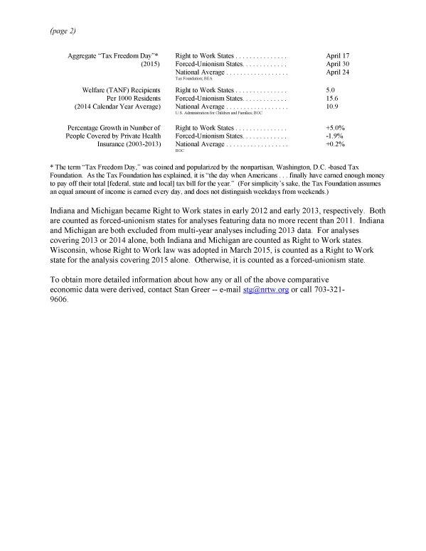 NILRR FACT SHEET RTW States Benefit -- April 2015_Page_2