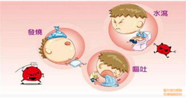 九大消化系專科聯盟-胃腸肝膽專科 - 急性腸胃炎~是怎麼發生的?要注意什麼?
