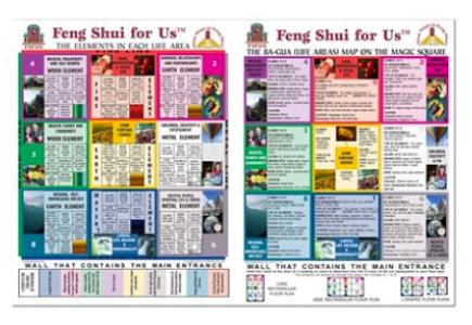 feng-shui-bagua-map