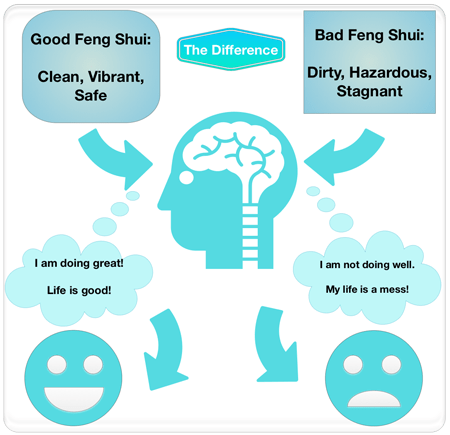 good-bad-feng-shui