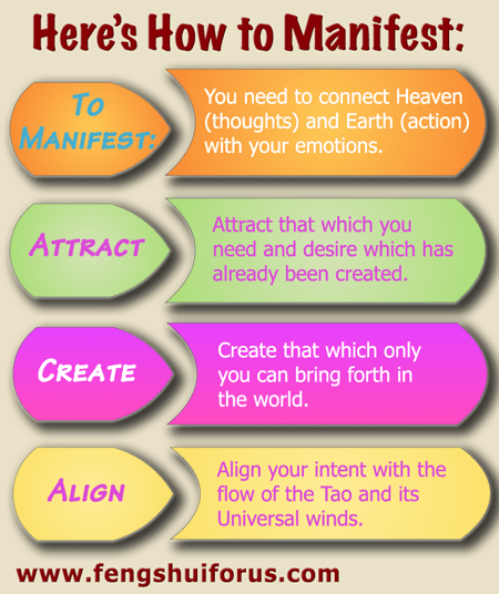 to-manifest-attract-create-align