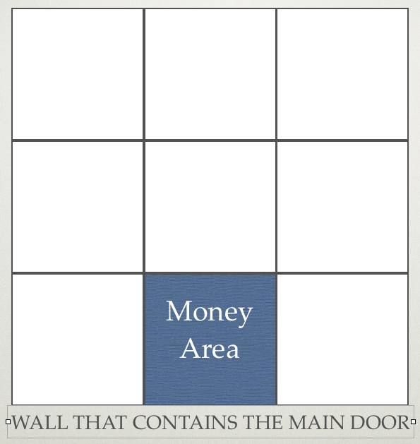 where is the feng shui money area?
