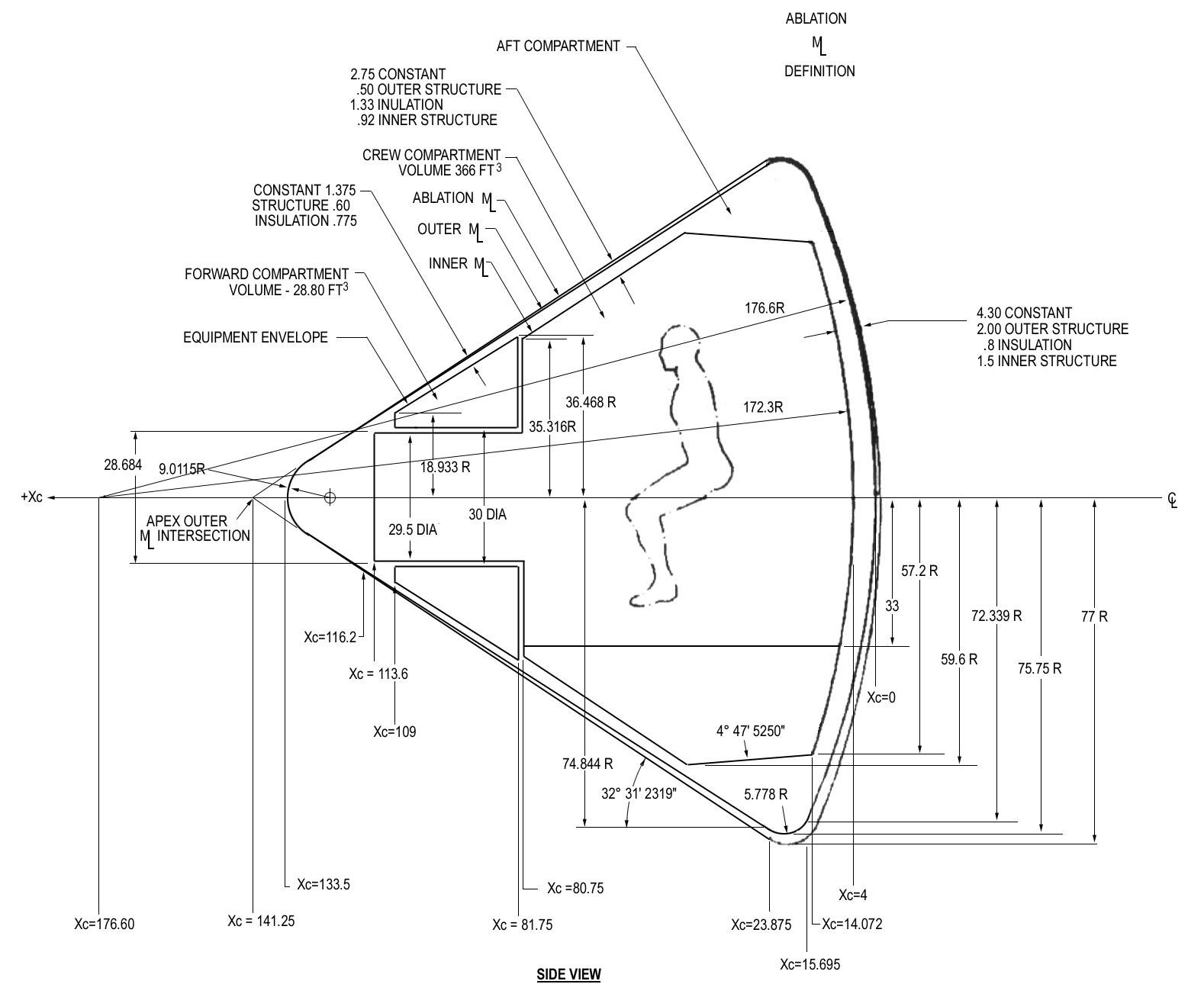 Ninfinger Productions Space Modelers Email List Vault