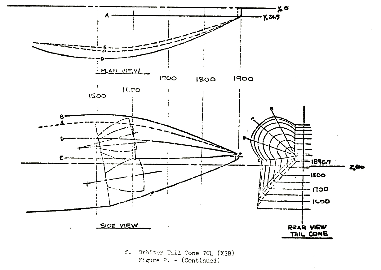 Space Shuttle Nose Cone Diagram Page 2