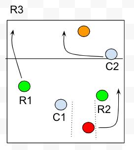 Rotacion R3 voleibol