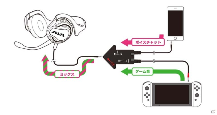 splatoon-2-hori-headset-photo-7