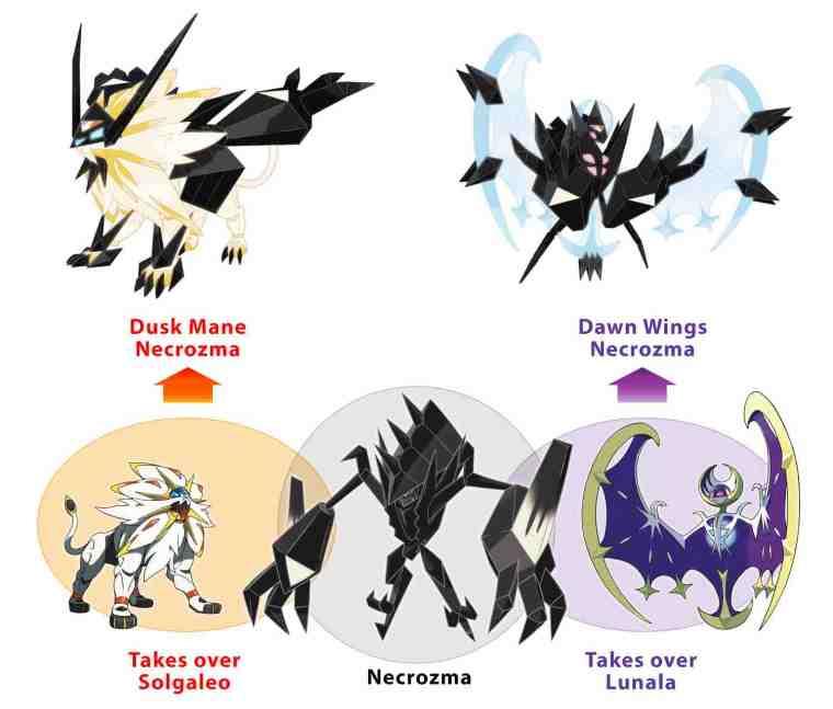 dusk-mane-necrozma-dawn-wings-necrozma-diagram