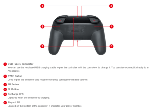 Nintendo Switch Pro Controller Diagram | Nintendo Support