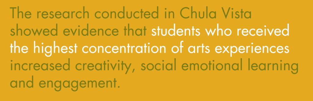 Arts Ed benefits in CVESD