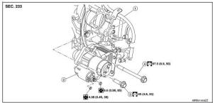 Nissan Rogue Service Manual: Removal and installation  Starting System  Engine