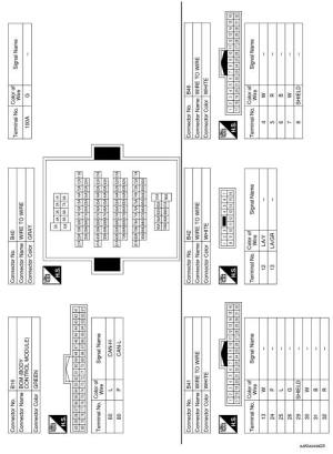 MULTI ROOM AUDIO SYSTEM WIRING  Auto Electrical Wiring