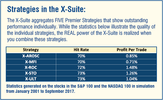 The Secret to the X-Suite's Performance