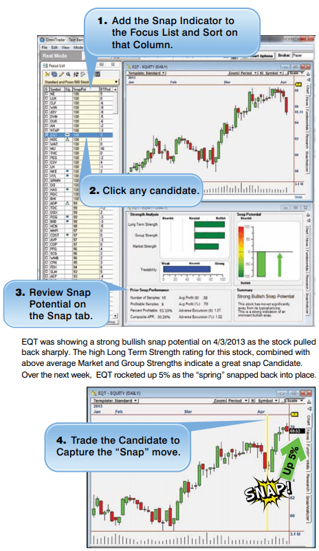 The Snap Analyzer, Makes it Easy..
