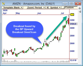 The Breakout Package by Nirvana Systems found this breakout move on Amazon before it happened
