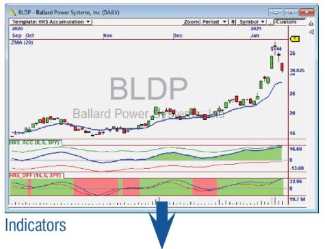 $BLDP