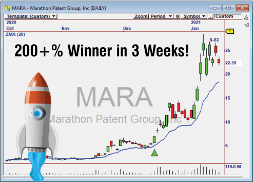 $MARA is up over 200% in just 3 weeks and RocketTrade identified the trade candidate early