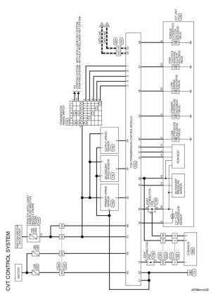 Nissan Sentra Service Manual: Wiring diagram  CVT
