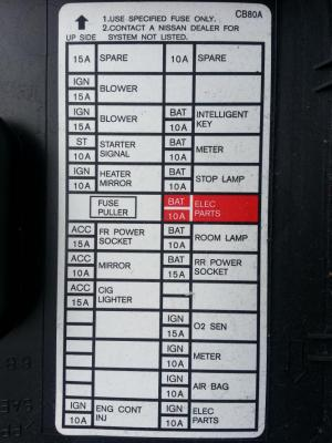 12v Power Outlets Not Working  Nissan Murano Forum