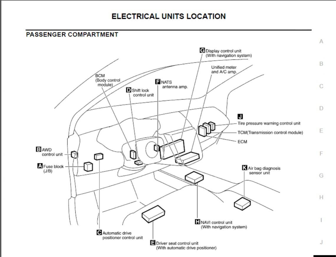 Nissan Frontier Fuse Box Location