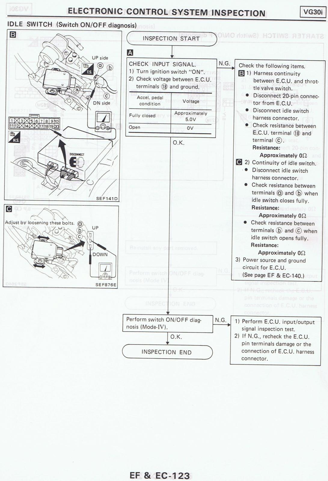 Nissan Pathfinder Wiring Diagram