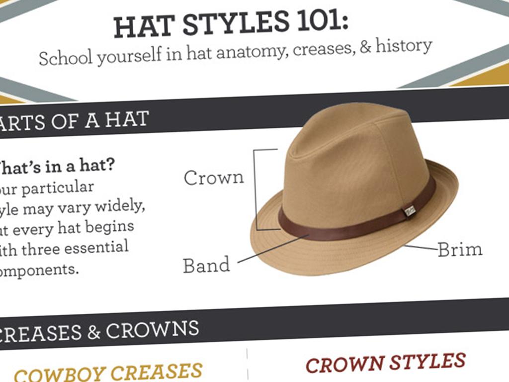 Hat-Infographic-1024