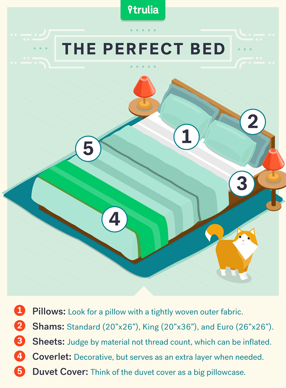 bed sheet guide