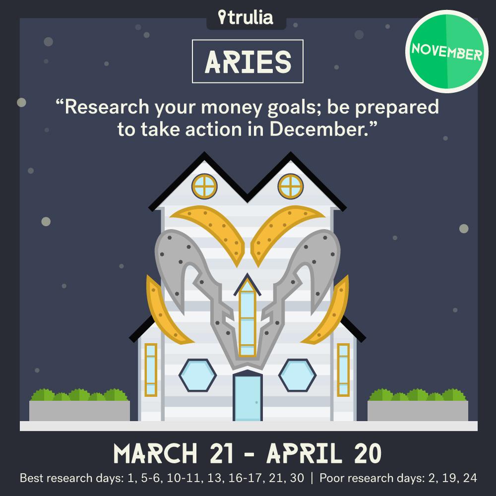 Trulia Aries Money Horoscope
