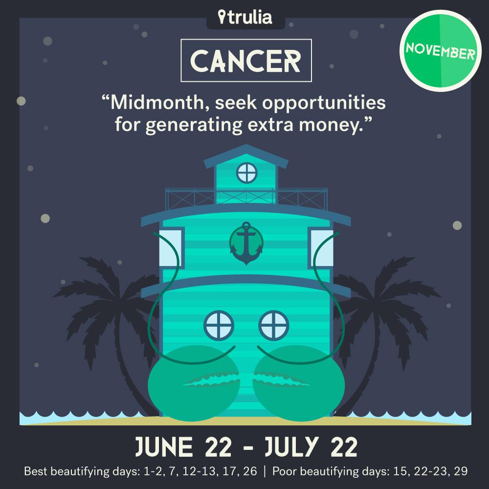 November Money Horoscope Cancer