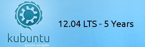 Kubuntu 12.04 Released