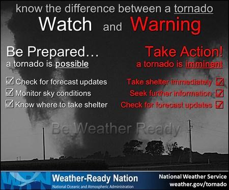 N.J. weather tornado watch vs. warning