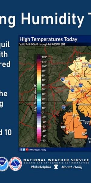 N.J. weather 7-30-21