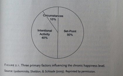 Happiness set-point