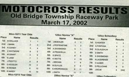 Results RPMX 3/17/02
