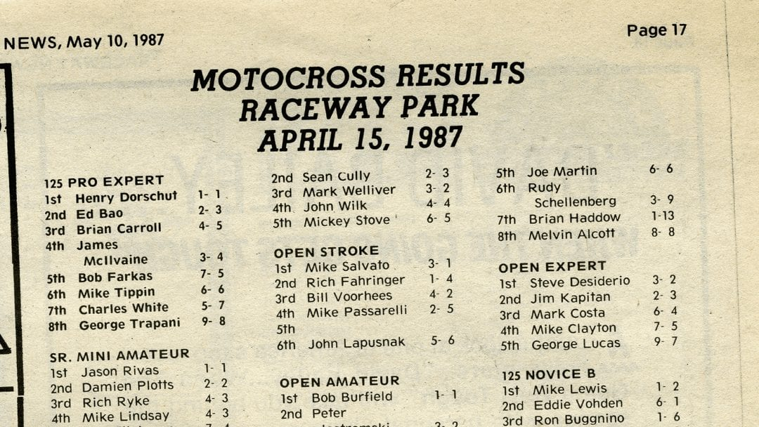 Results Flashback…RPMX 4/15/87