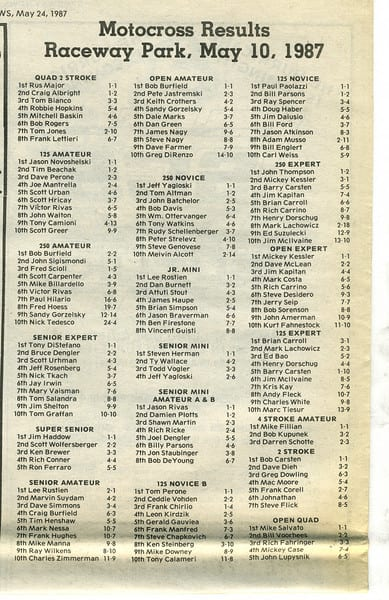 Results Flashback…RPMX May 10, 1987