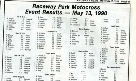 RPMX Results 5/13/90