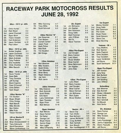 RPMX Results Flashback 6/28/92