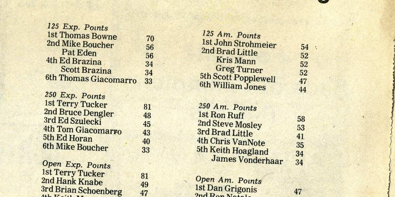 Raceway Park Top 6 Points 1980