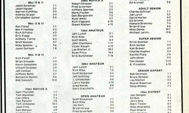 Raceway Park Results 7/29/90
