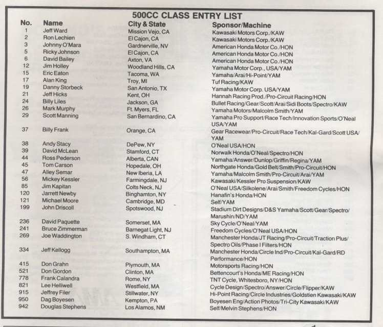 Throwback – Broome Tioga Entry List 1986