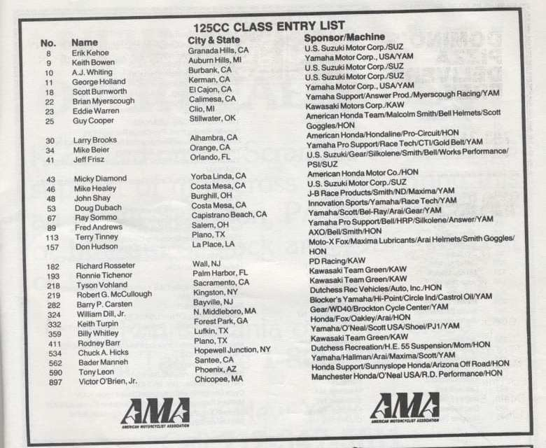 National Motocross Coverage – 1986