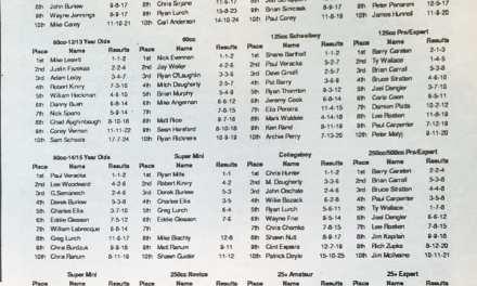 Raceway Park Results 4/26/98
