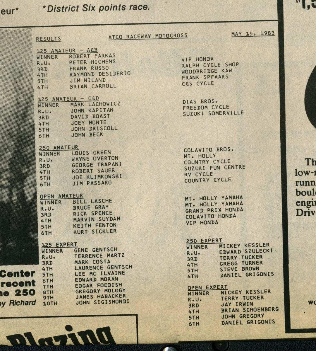 atco results may 15, 1983