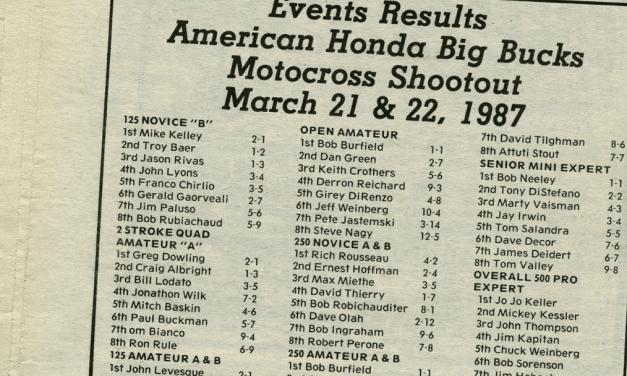 Raceway Park Results 3/21-22/87