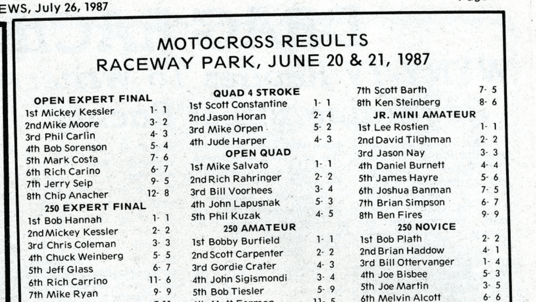 Raceway Park – NJ State Championships Results – 6/20-21/87