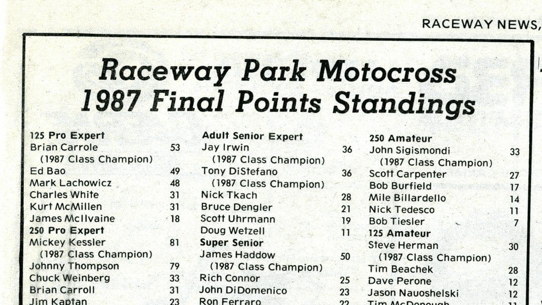 Raceway Park Final Points Standings 1987